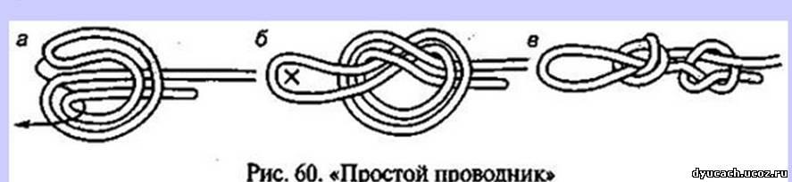 Мария лукоянова вязание